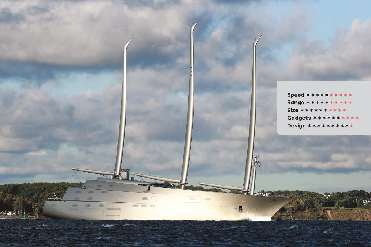 Nobiskrug Sailing Yacht A